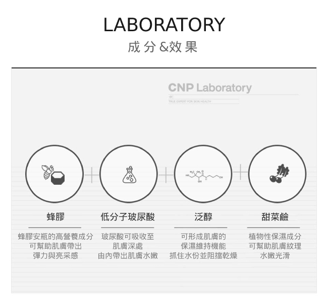 CNP 蜂膠能量彈潤噴霧